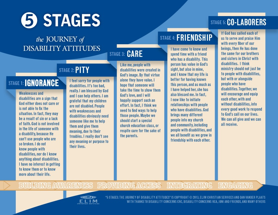 5 Stages chart. Look for link on this page to access content as text.
